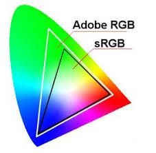 Gestion des couleurs